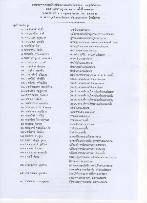 รายงานการประชุมหัวหน้าส่วนราชการระดับอำเภอ  และผู้เกี่ยวข้อง  ประจำเดือนกรกฎาคม  ๒๕๖๔